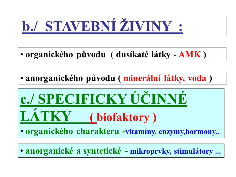 c./ SPECIFICKY ÚČINNÉ LÁTKY ( biofaktory )