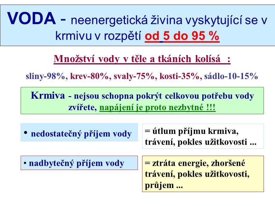 VODA - neenergetická živina vyskytující se v krmivu v rozpětí od 5 do 95 %