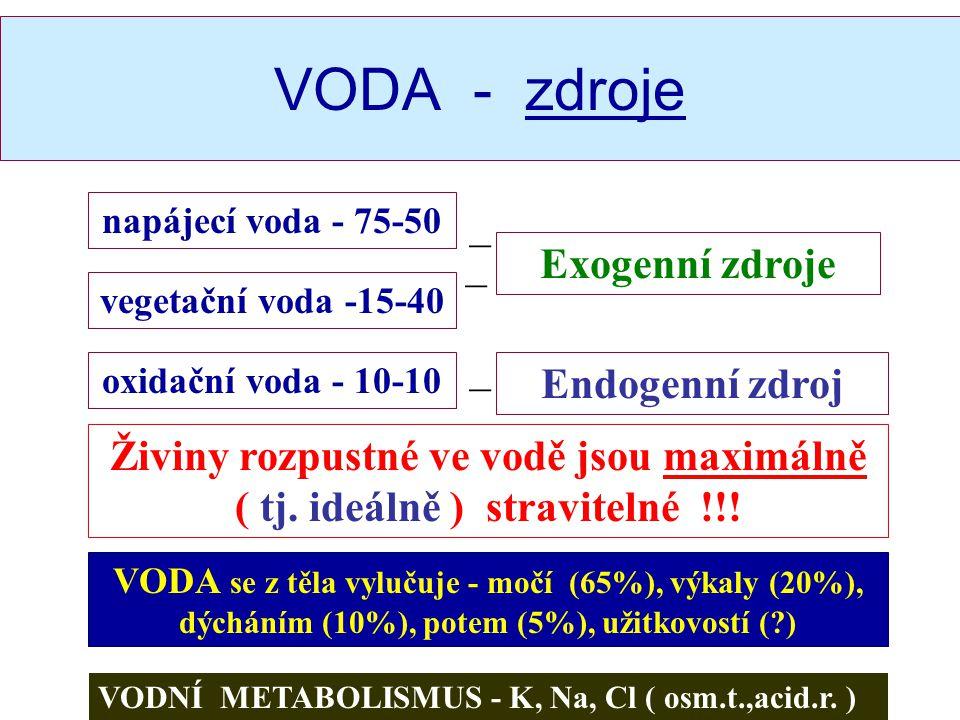 VODA - zdroje _ _ Exogenní zdroje _ Endogenní zdroj