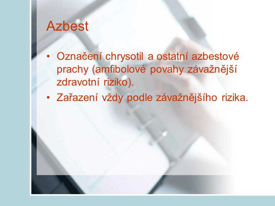 Azbest Označení chrysotil a ostatní azbestové prachy (amfibolové povahy závažnější zdravotní riziko).