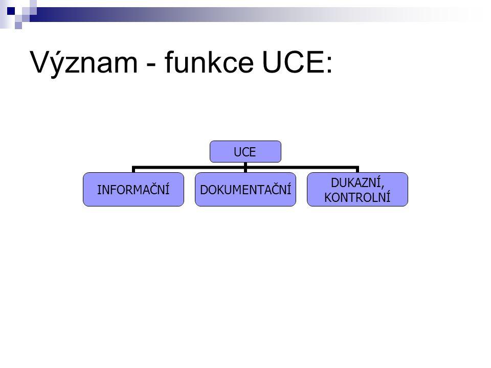 Význam - funkce UCE: