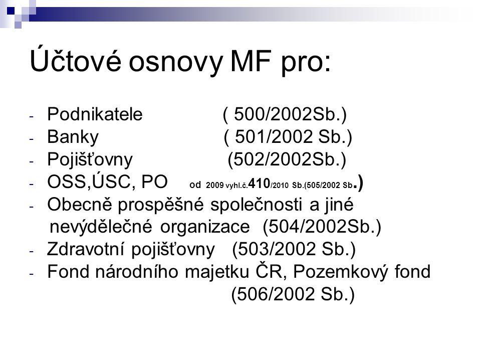 Účtové osnovy MF pro: Podnikatele ( 500/2002Sb.) Banky ( 501/2002 Sb.)