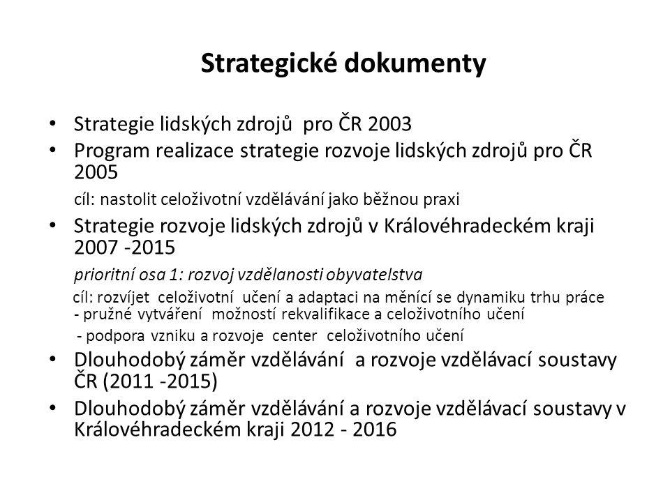 Strategické dokumenty