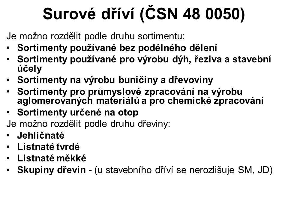 Surové dříví (ČSN 48 0050) Je možno rozdělit podle druhu sortimentu: