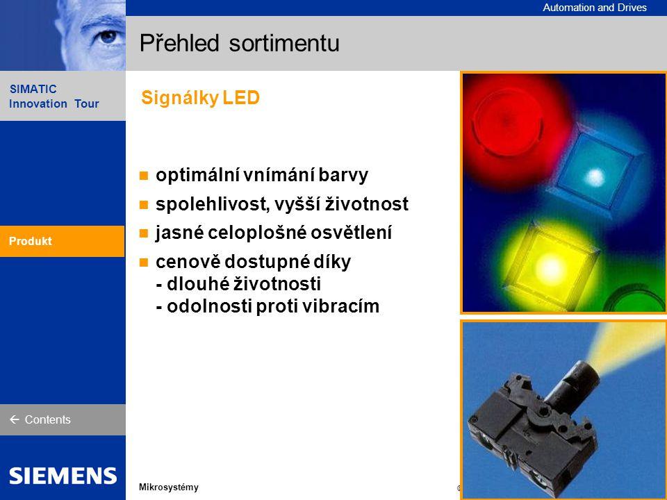 BERO Sortiment Indukční BERO Opto-BERO BERO Sonar-BERO Kapacitní BERO