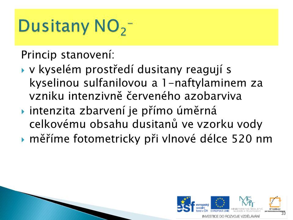 Dusitany NO2- Princip stanovení: