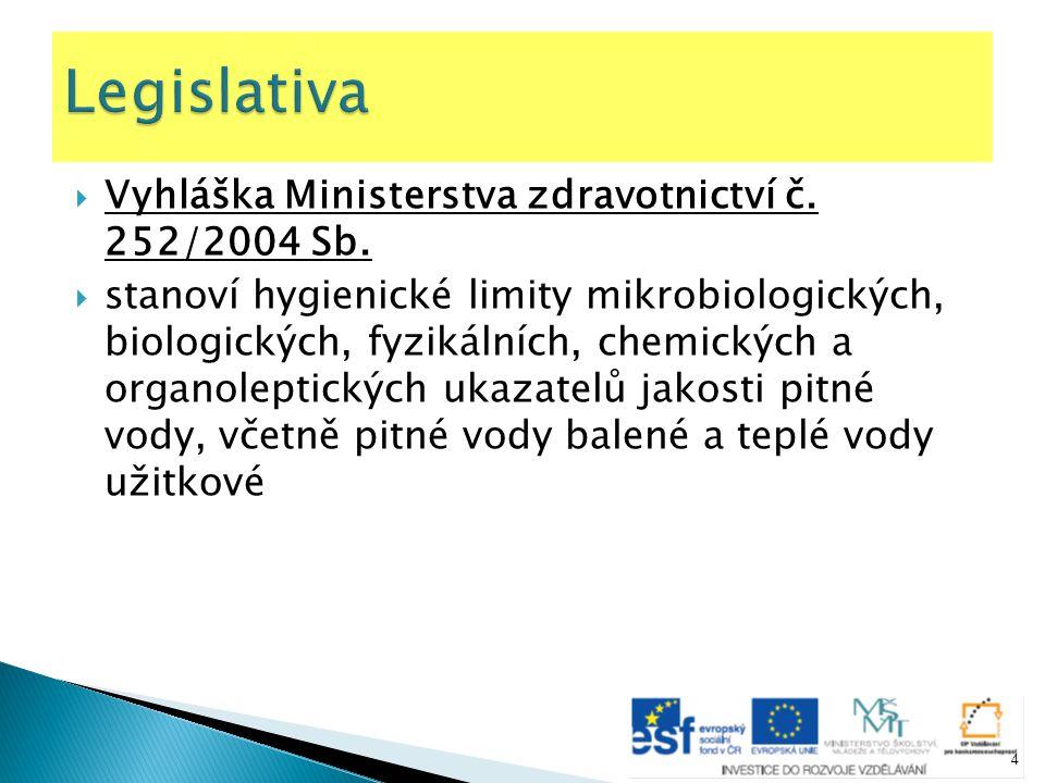 Legislativa Vyhláška Ministerstva zdravotnictví č. 252/2004 Sb.