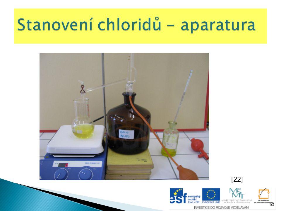 Stanovení chloridů - aparatura