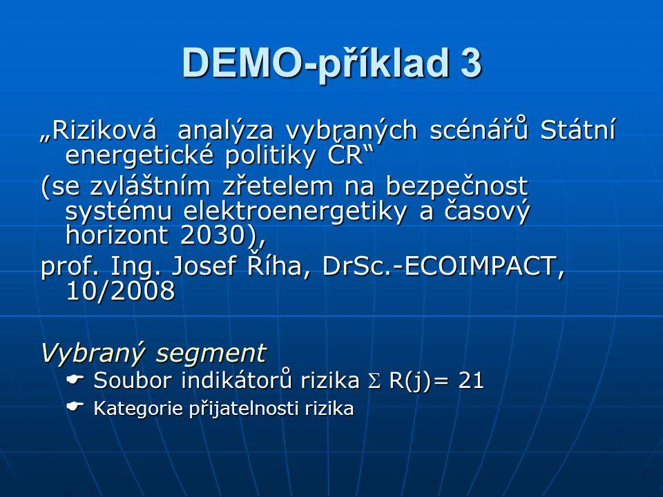 """DEMO-příklad 3 """"Riziková analýza vybraných scénářů Státní energetické politiky ČR"""