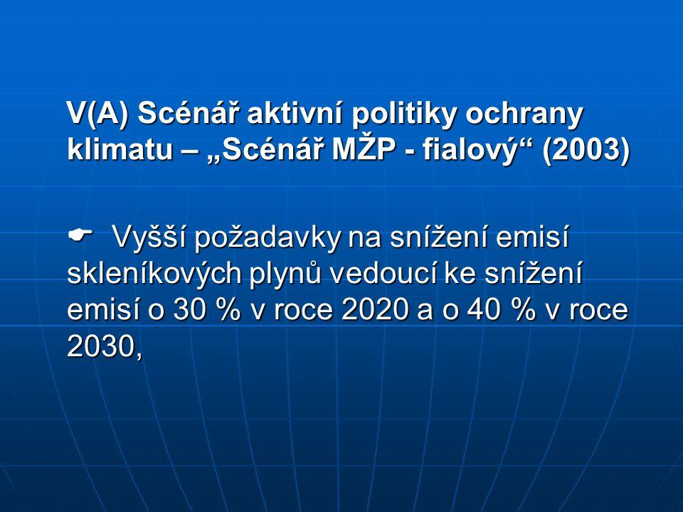 """V(A) Scénář aktivní politiky ochrany klimatu – """"Scénář MŽP - fialový (2003)"""