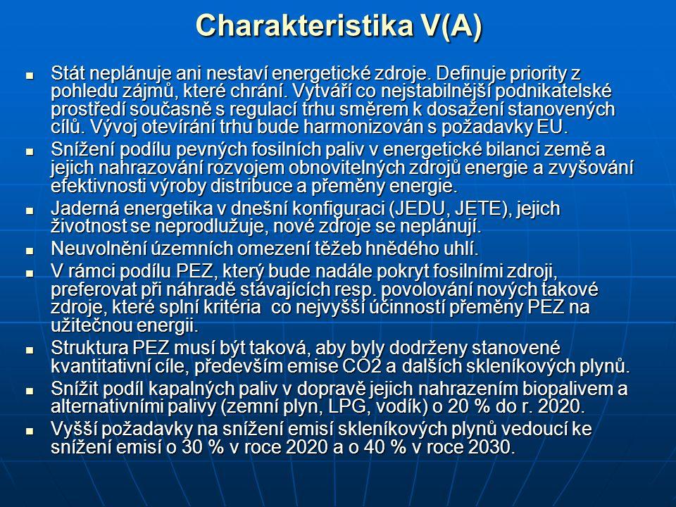 Charakteristika V(A)