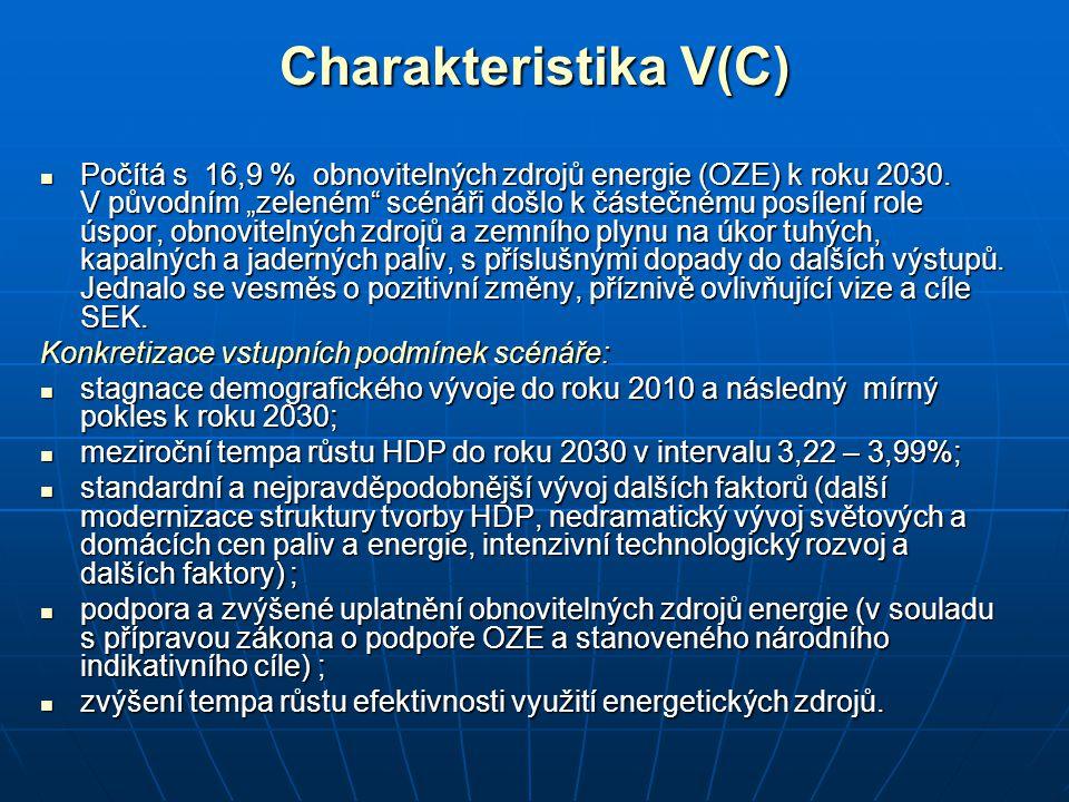 Charakteristika V(C)
