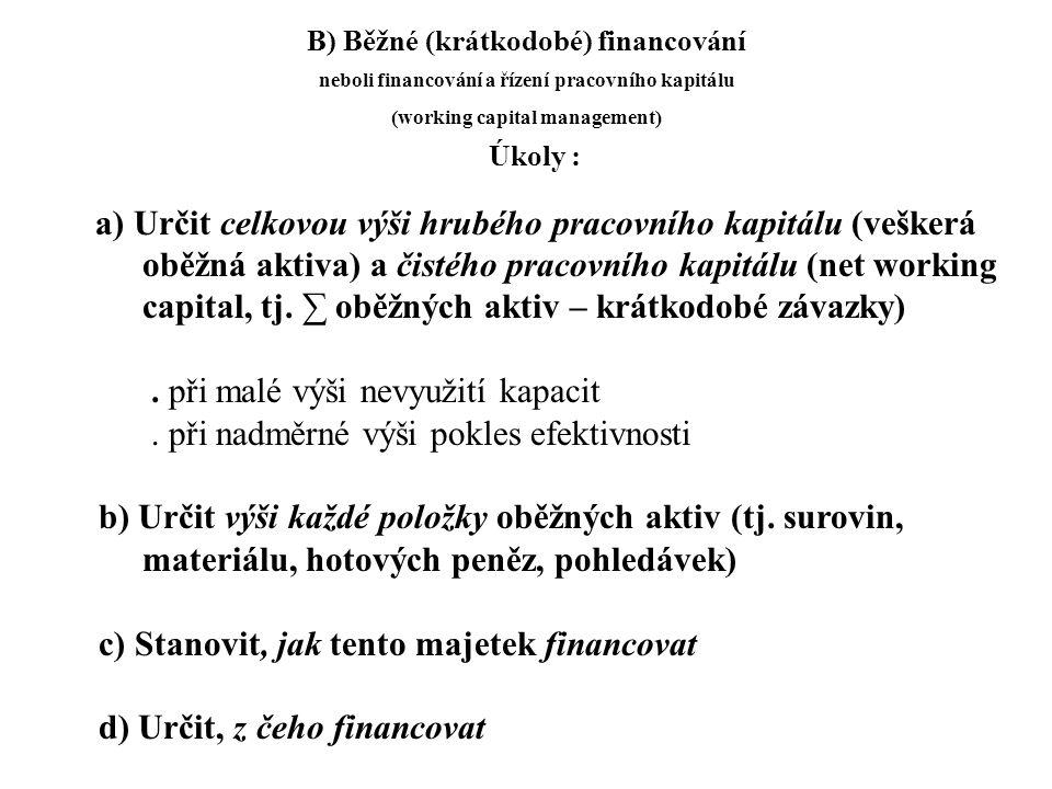 B) Běžné (krátkodobé) financování