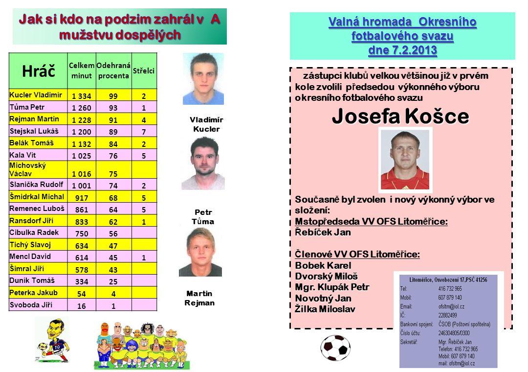 Josefa Košce Hráč Jak si kdo na podzim zahrál v A mužstvu dospělých
