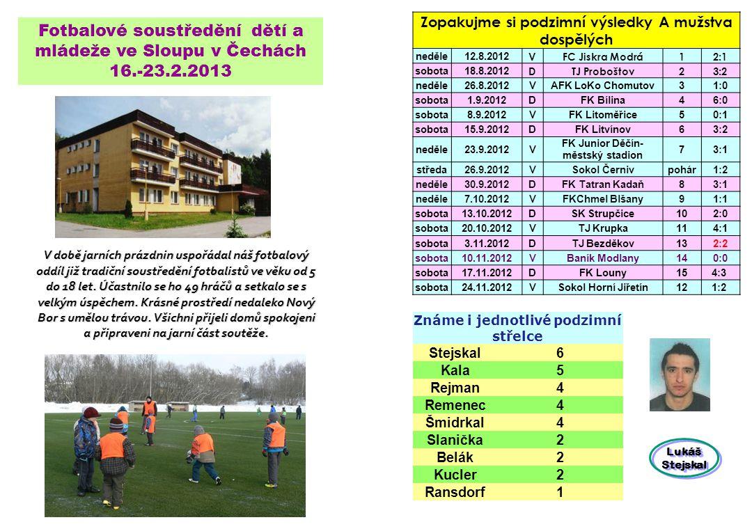 Fotbalové soustředění dětí a mládeže ve Sloupu v Čechách 16.-23.2.2013