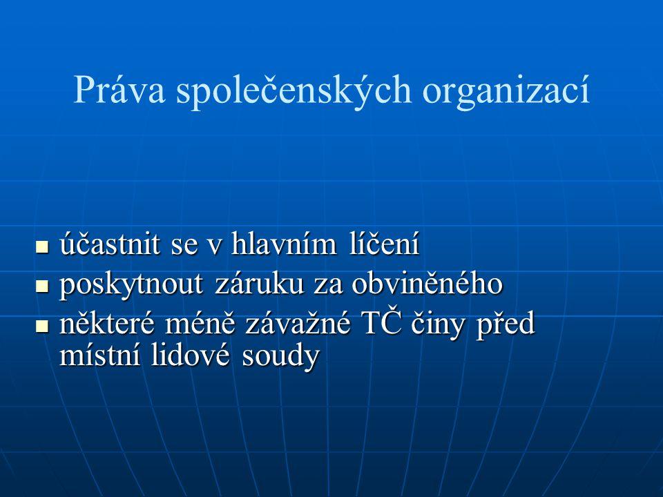 Práva společenských organizací