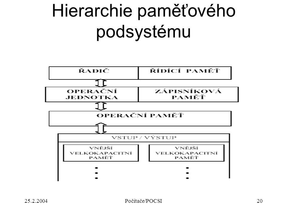 Hierarchie paměťového podsystému