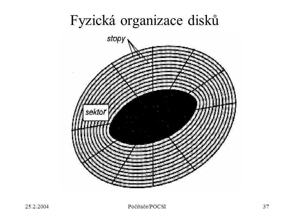 Fyzická organizace disků
