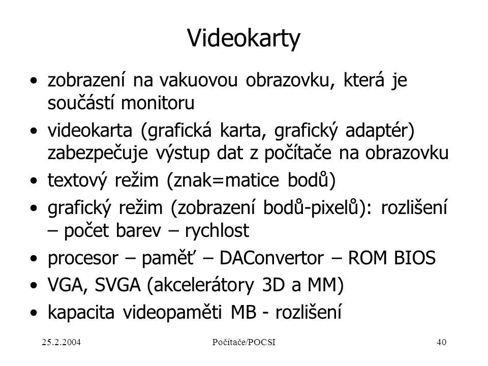 Videokarty zobrazení na vakuovou obrazovku, která je součástí monitoru