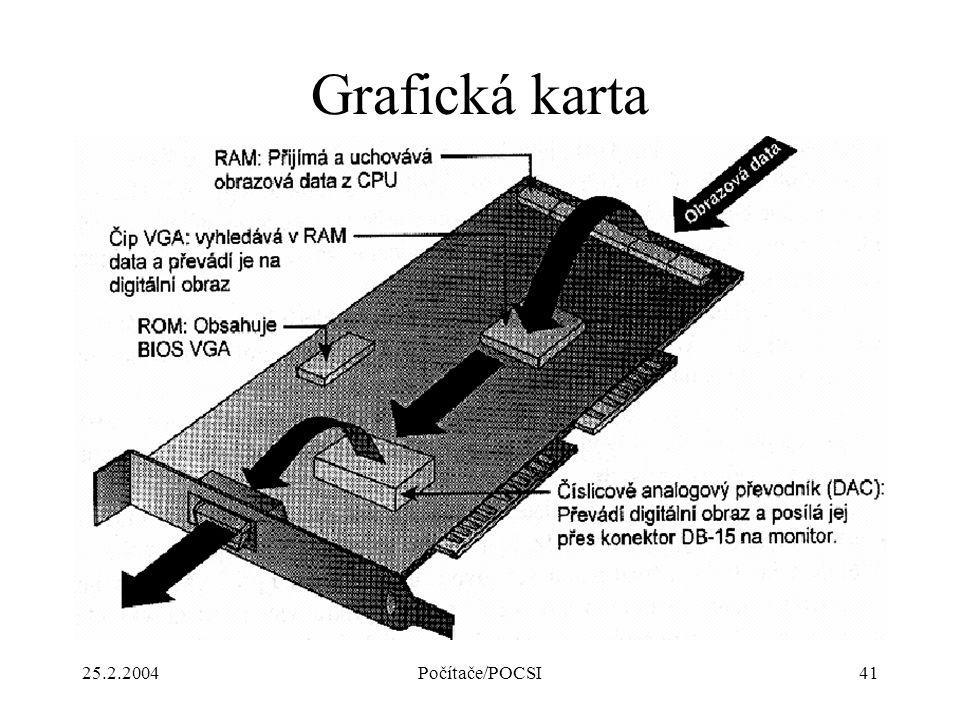Grafická karta 25.2.2004 Počítače/POCSI