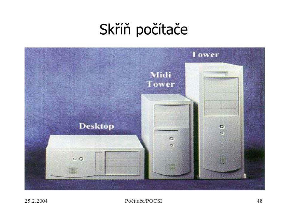 Skříň počítače 25.2.2004 Počítače/POCSI