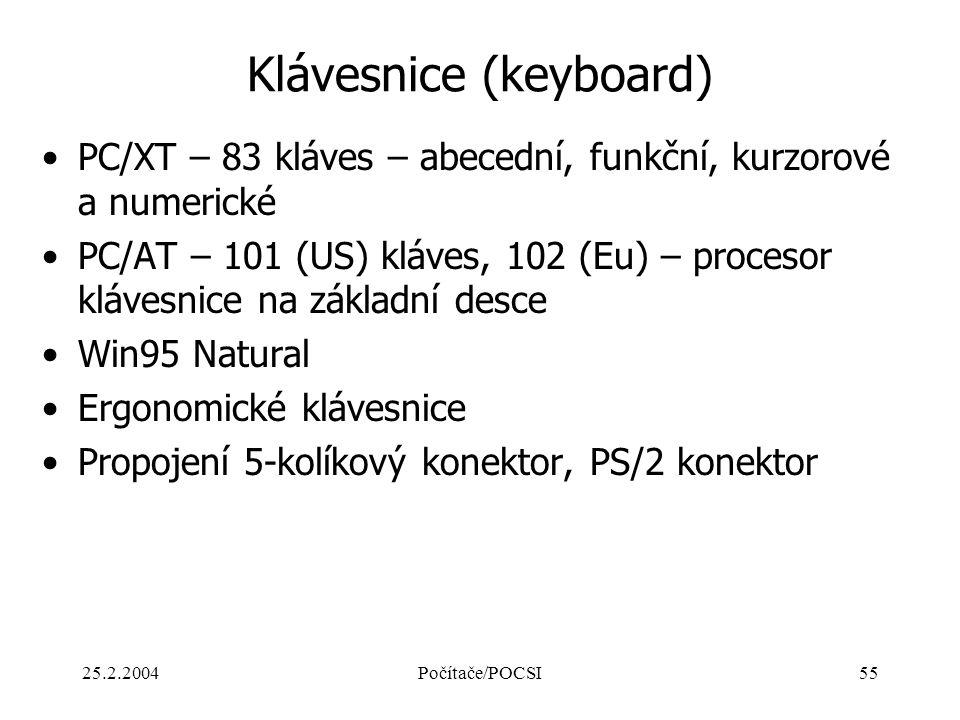 Klávesnice (keyboard)