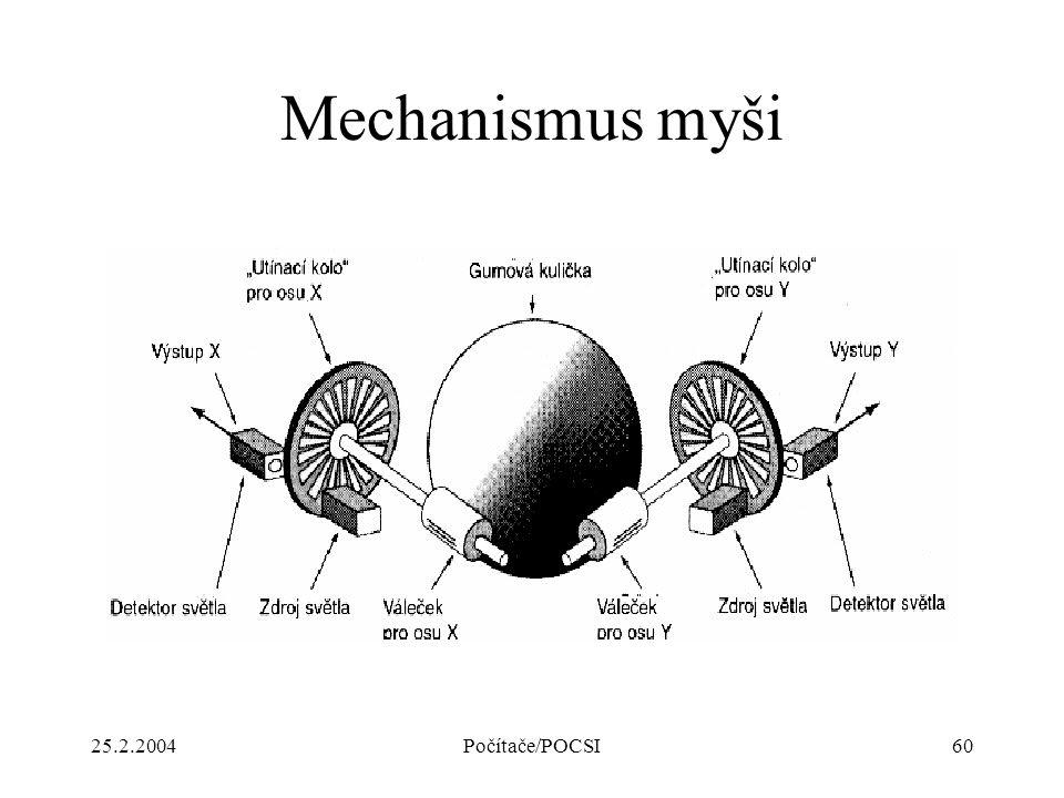 Mechanismus myši 25.2.2004 Počítače/POCSI
