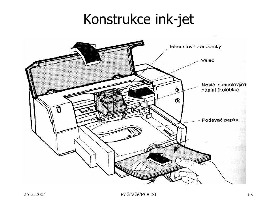 Konstrukce ink-jet 25.2.2004 Počítače/POCSI