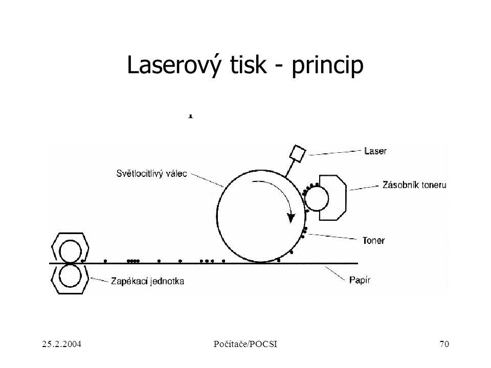 Laserový tisk - princip