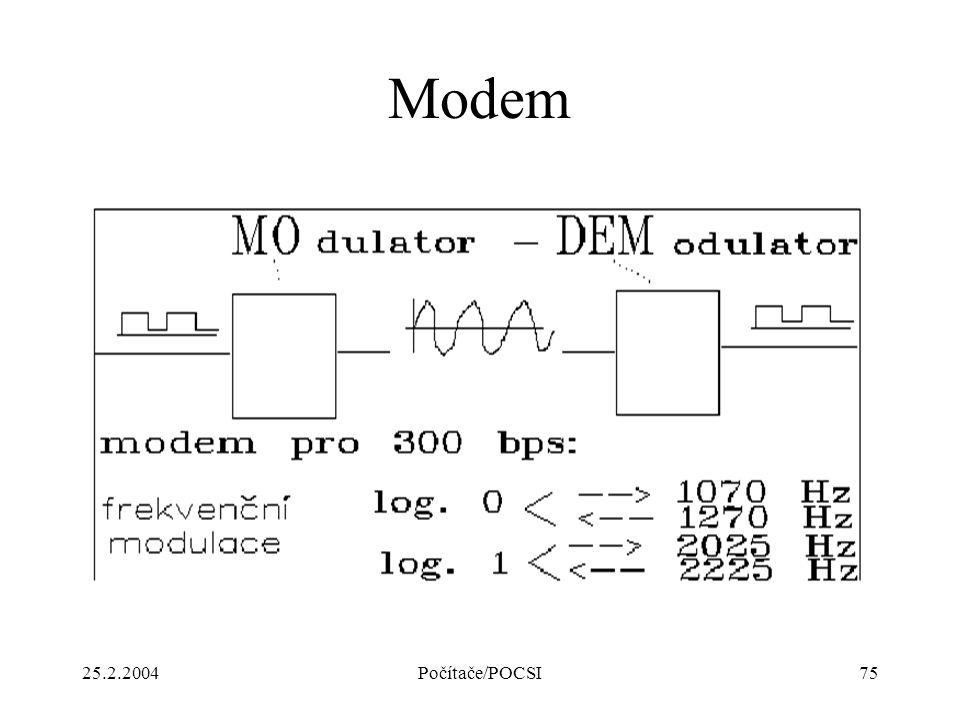 Modem 25.2.2004 Počítače/POCSI