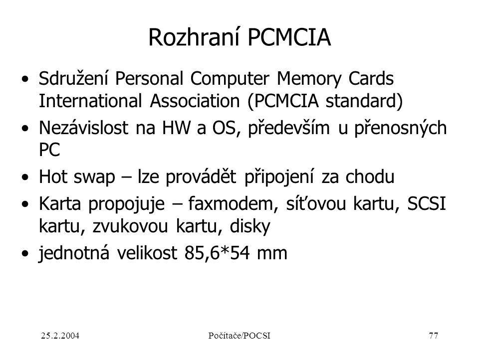 Rozhraní PCMCIA Sdružení Personal Computer Memory Cards International Association (PCMCIA standard)
