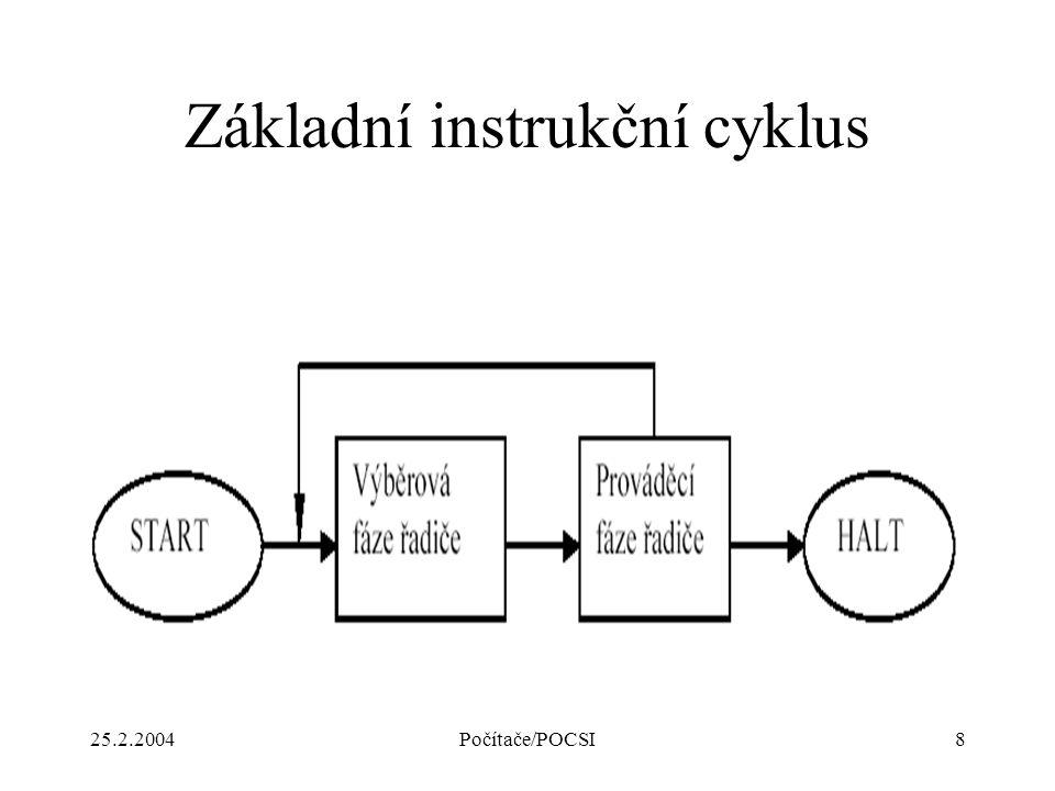 Základní instrukční cyklus