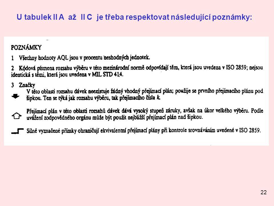 U tabulek II A až II C je třeba respektovat následující poznámky: