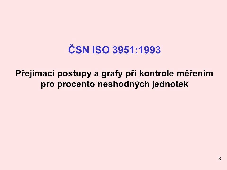 ČSN ISO 3951:1993 Přejímací postupy a grafy při kontrole měřením pro procento neshodných jednotek