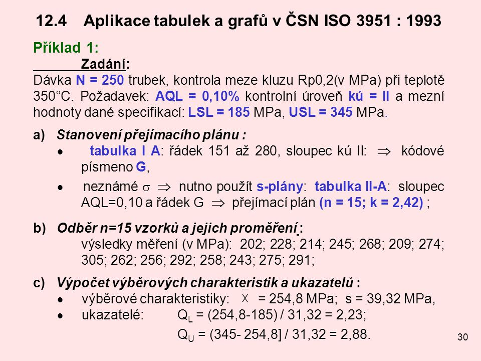 12.4 Aplikace tabulek a grafů v ČSN ISO 3951 : 1993