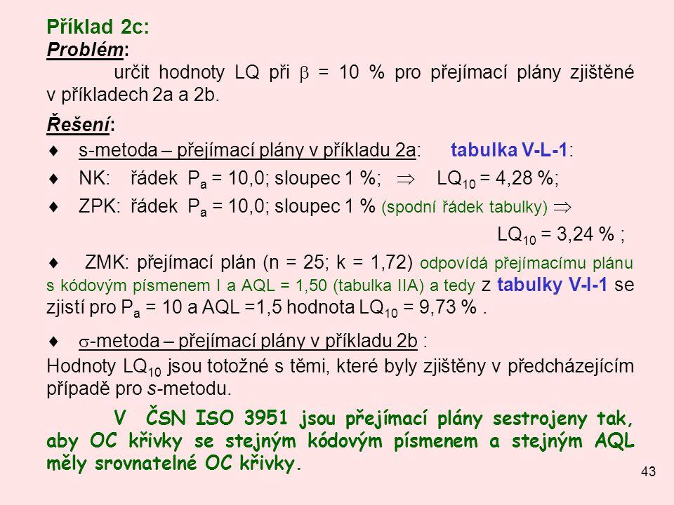 Příklad 2c: Problém: určit hodnoty LQ při  = 10 % pro přejímací plány zjištěné v příkladech 2a a 2b.