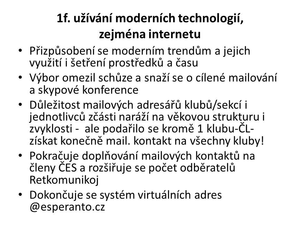 1f. užívání moderních technologií, zejména internetu