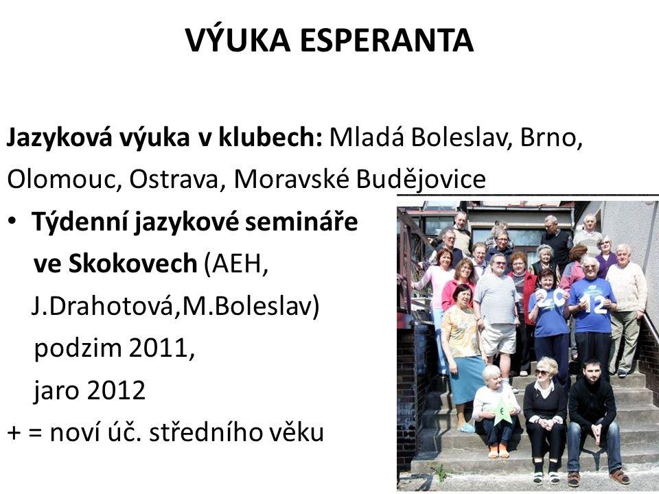 VÝUKA ESPERANTA Jazyková výuka v klubech: Mladá Boleslav, Brno,