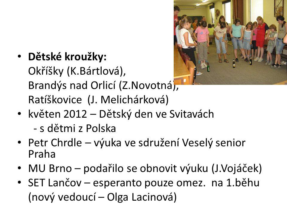 Dětské kroužky: Okříšky (K.Bártlová), Brandýs nad Orlicí (Z.Novotná), Ratíškovice (J. Melichárková)