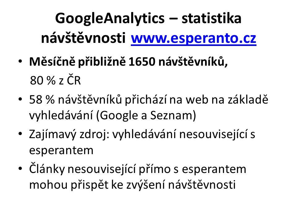 GoogleAnalytics – statistika návštěvnosti www.esperanto.cz