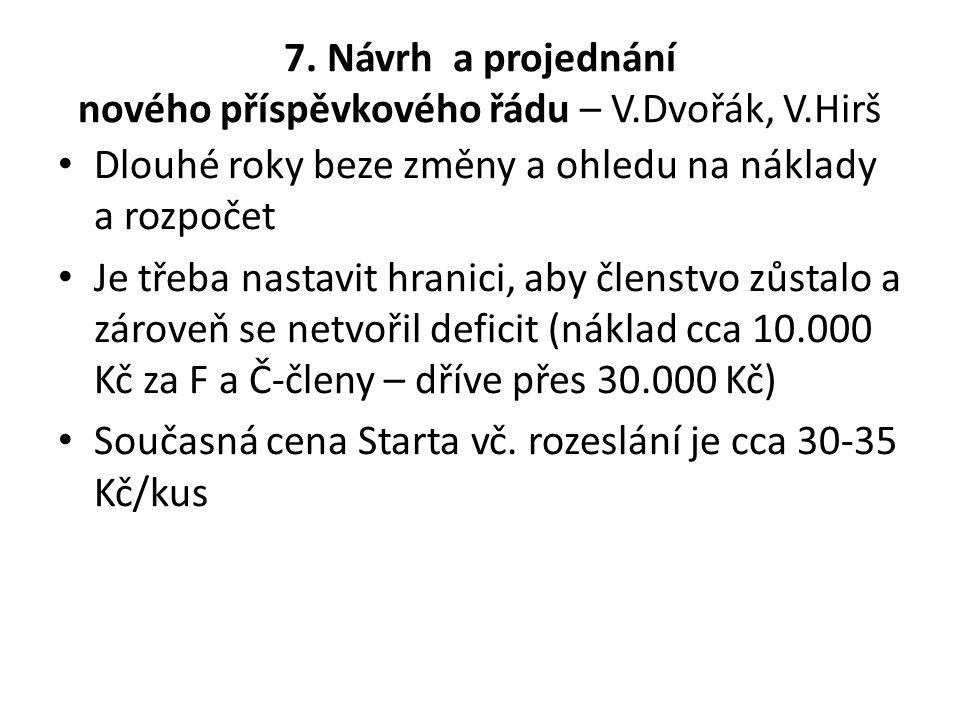 7. Návrh a projednání nového příspěvkového řádu – V.Dvořák, V.Hirš