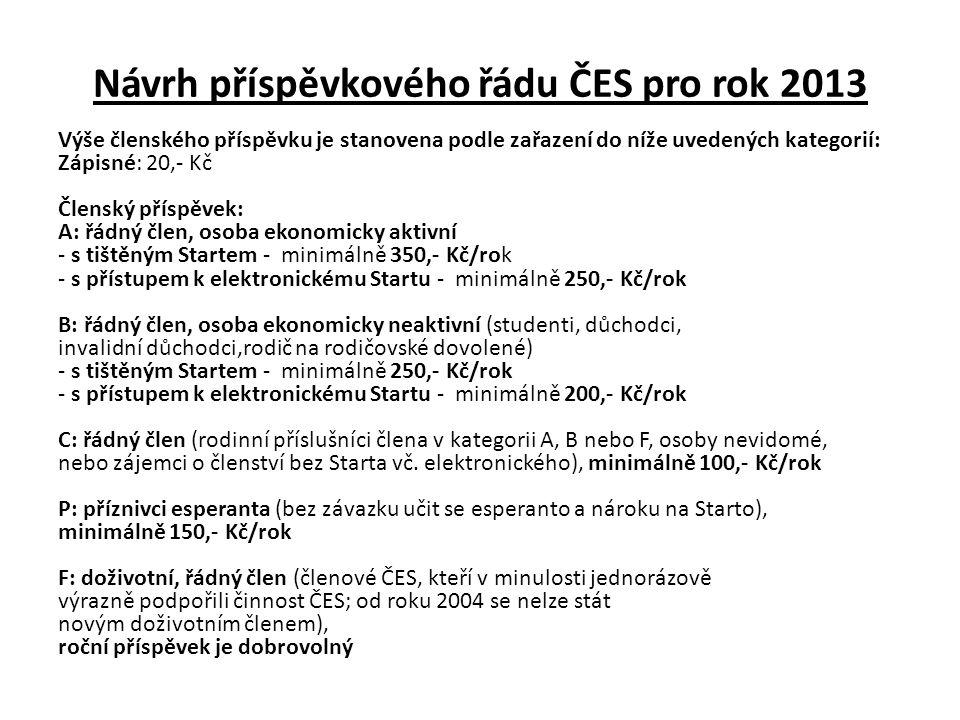 Návrh příspěvkového řádu ČES pro rok 2013