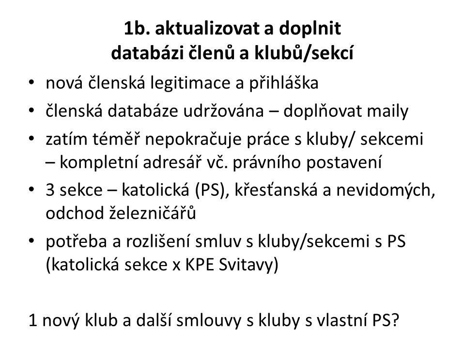 1b. aktualizovat a doplnit databázi členů a klubů/sekcí
