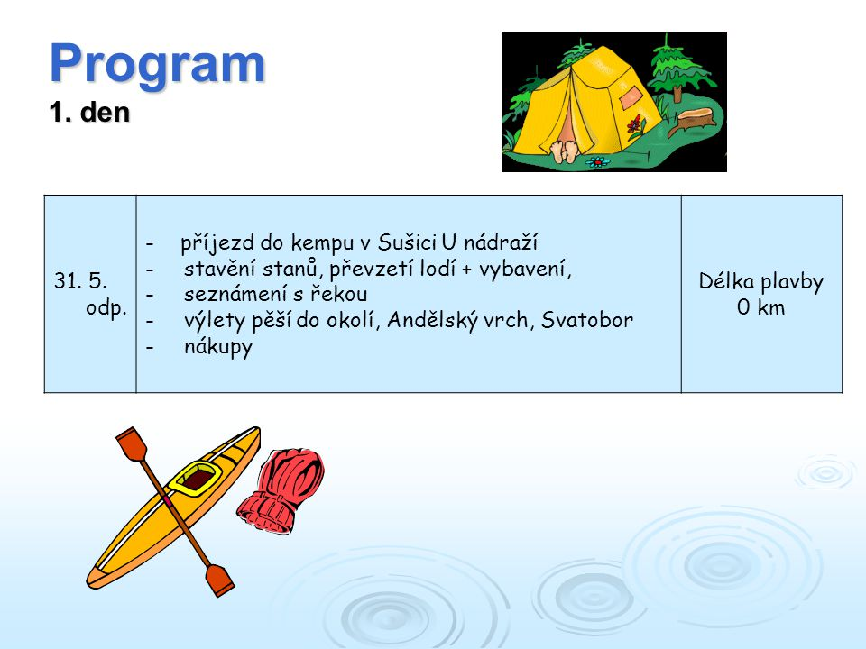 Program 1. den 31. 5. odp. - příjezd do kempu v Sušici U nádraží