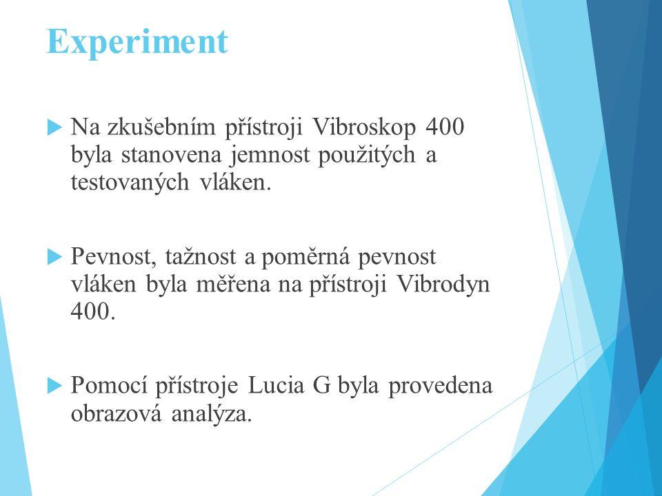 Experiment Na zkušebním přístroji Vibroskop 400 byla stanovena jemnost použitých a testovaných vláken.
