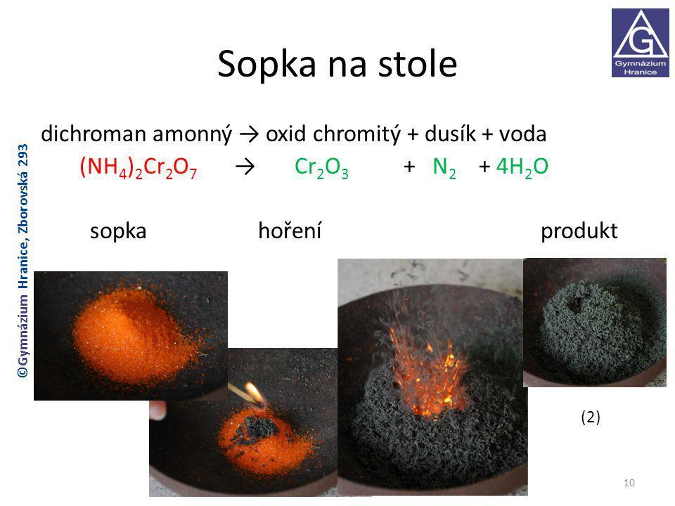 Sopka na stole dichroman amonný → oxid chromitý + dusík + voda (NH4)2Cr2O7 → Cr2O3 + N2 + 4H2O sopka hoření produkt (2)