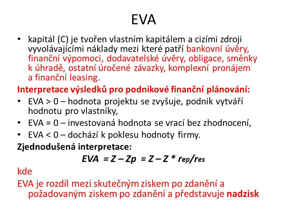 EVA = Z – Zp = Z – Z * rep/res