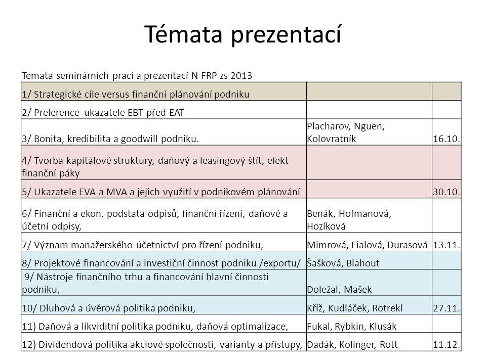 Témata prezentací Temata seminárních prací a prezentací N FRP zs 2013