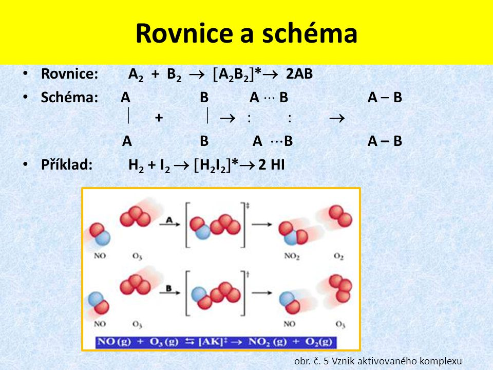 Rovnice a schéma Rovnice: A2 + B2  A2B2* 2AB