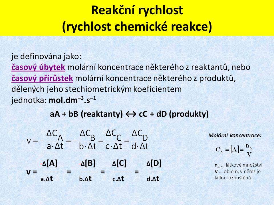 Reakční rychlost (rychlost chemické reakce)